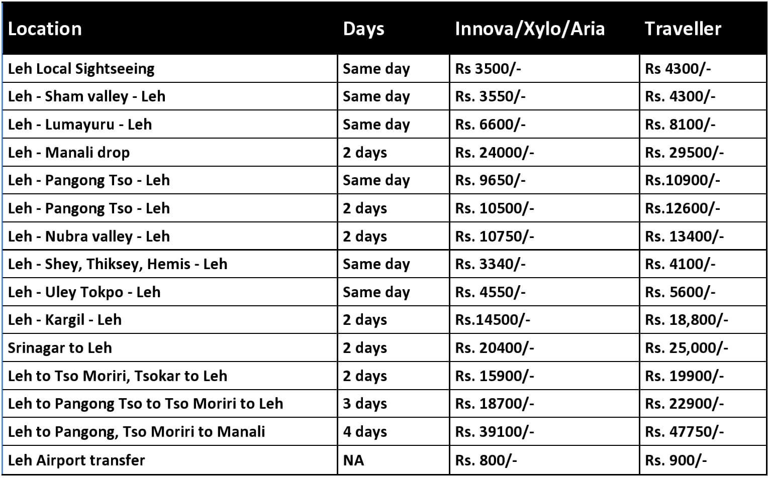 Leh Taxi Rates 2019 - BOOK YOUR TAXI - Sruti Travels